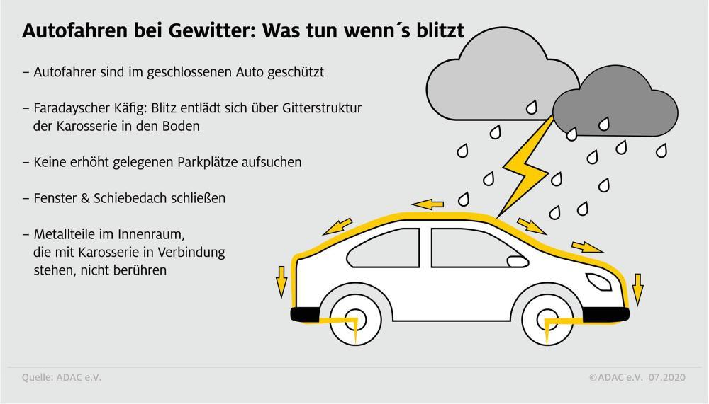 Was tun, wenn´s blitzt / ADAC Tipps zum Fahren bei Gewitter
